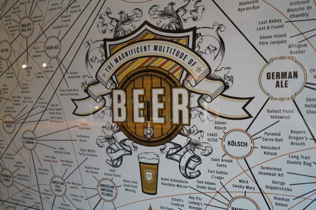 精釀啤酒地圖
